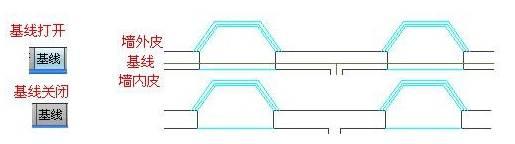 CAD制图初学入门教程中墙基线的使用