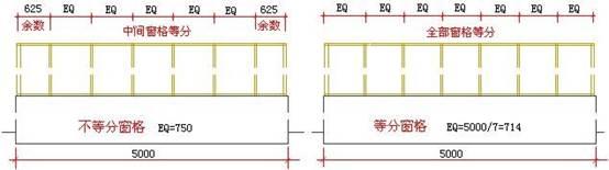 封闭阳台带形窗分格特性栏参数的说明
