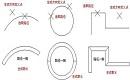 CAD建筑结构图绘制之散水绘制的实例说明