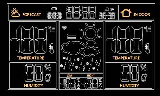 机械CAD图纸之天气钟