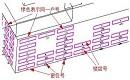 CAD日照分析教程:如何顺序插窗?(下)