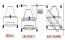 CAD图块编辑之CAD软件中夹点编辑的操作技巧