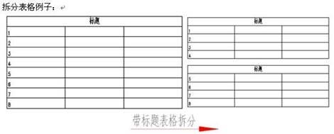 CAD教程:CAD表格制作之如何拆分表格?