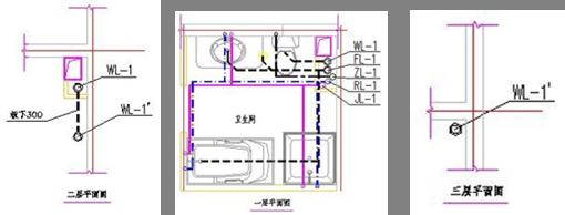 CAD制图教程:CAD软件中如何自动生成系统图?