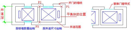 CAD中如何按照井道尺寸来绘制电梯?