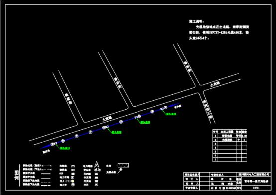 光缆抢修设工程CAD图纸查看