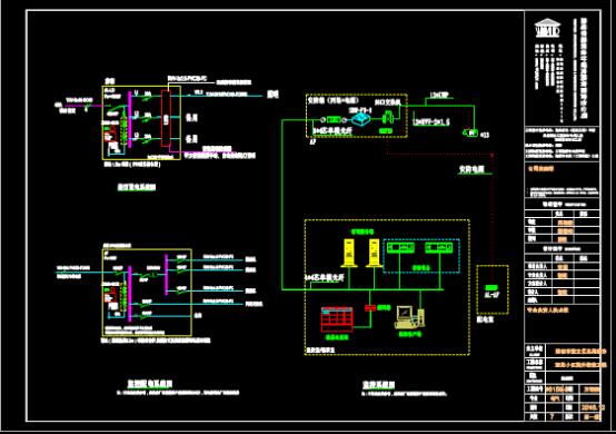 小区监控系统CAD图纸下载