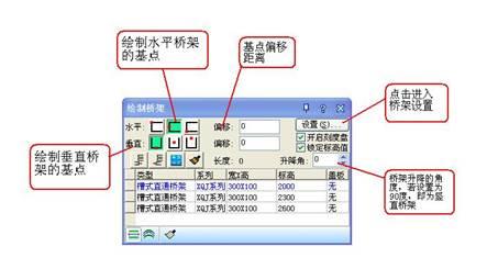 CAD中怎么绘制桥架?CAD绘制桥架教程