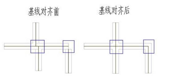 CAD图纸中基线没对齐怎么办?CAD基线对齐操作教程