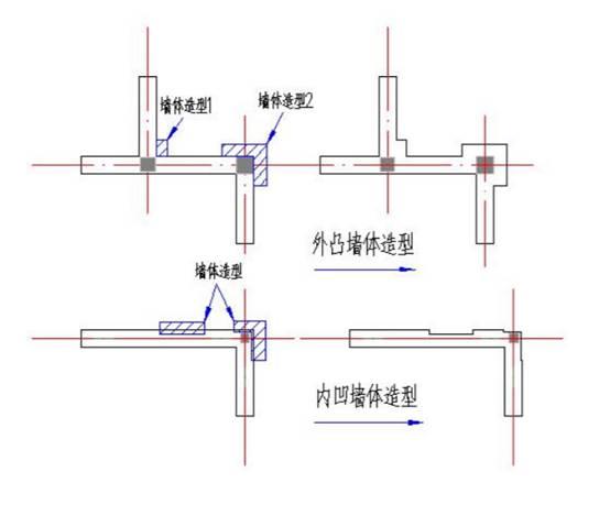 CAD怎么画凸或凹的墙体?CAD墙体造型使用技巧(下)