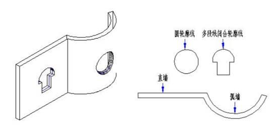CAD中怎么画异形洞?CAD异形洞绘制教程